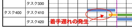 二重線の事例2