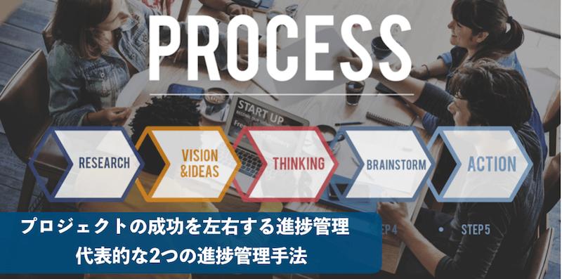 進捗管理なきプロジェクトは失敗に終わる【イナズマ線、二重線の実施例】